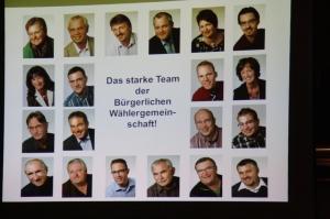Mit diesen Kandidatinnen und Kandidaten geht die BWG ins Rennen um die Sitze im Gemeinderat von Weisendorf.